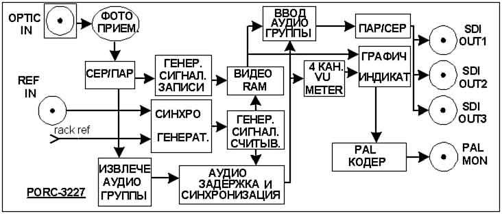 Схема лестничного выключателя света